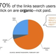 Consumers CHOOSE On Organic Links